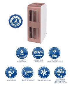 EuropAce Air Purifier EPU81P